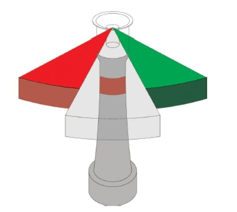 Sector Navigation Lights - Norm Rumsey